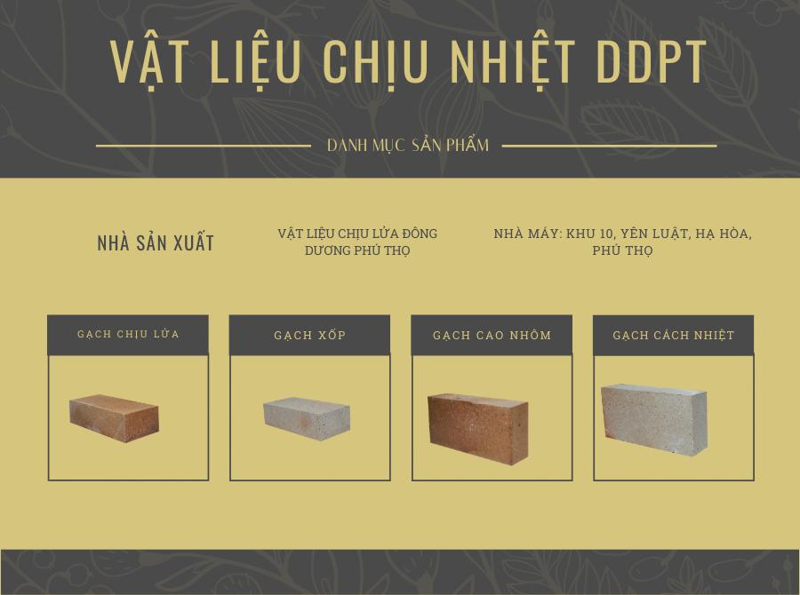 Vật liệu chịu nhiệt – Nhà máy sản xuất vật liệu chịu nhiệt uy tín